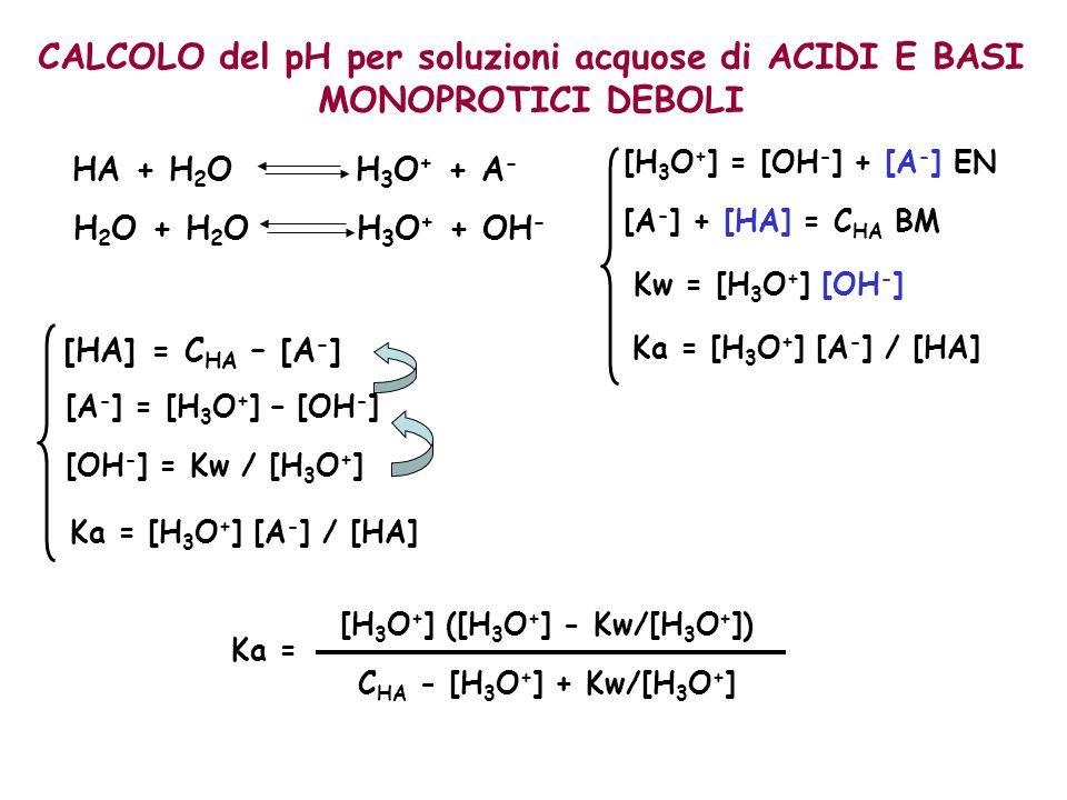[H3O+] ([H3O+] - Kw/[H3O+])